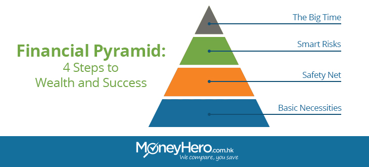 HK_FinancialPyramid