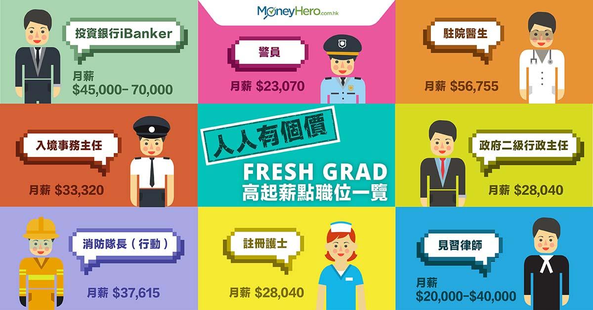 15個 Fresh Grad 高起薪點、最有「錢」途職位2018