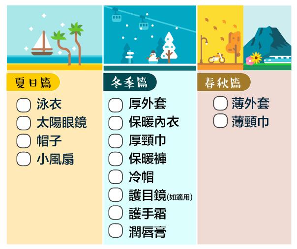 旅行清單-四季旅行清單