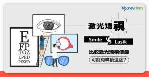 激光矯視邊間好?比較Smile Lasik激光矯視價錢2021 小心後遺症!