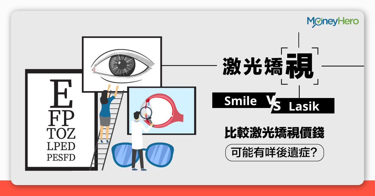 激光矯視-smile-lasik-價錢-後遺症