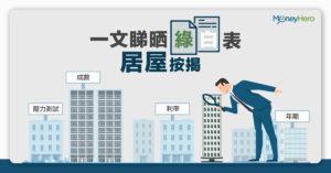 【居屋按揭2020】一文睇晒綠白表居屋按揭 壓力測試/成數/利率/年期