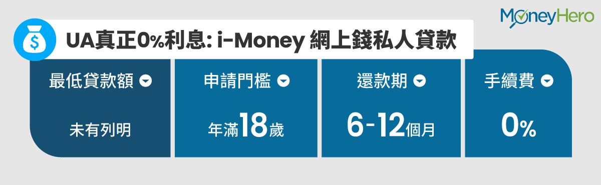 UA真正0利息iMoney網上錢私人貸款