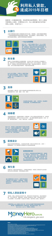 HK-ZH_IG_Personal-Loans