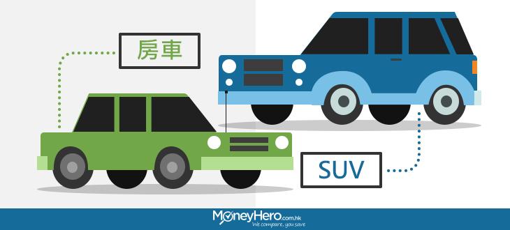 INFOGRAPHIC: 買房車還是SUV好?