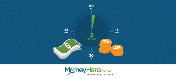 INFOGRAPHIC:「特快 私人貸款 」有幾快?流程一覽!