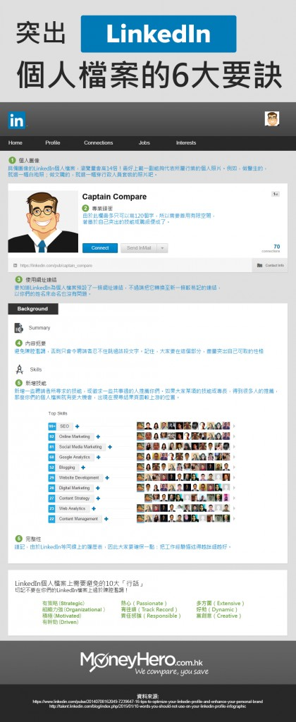 HKzh_IG_Optimizing_Linkedin_Profile