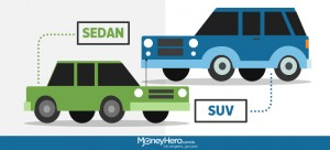 INFOGRAPHIC: Should You Get a Sedan or an SUV?