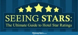 INFOGRAPHIC: The Ultimate Guide to Hotel Star Rating