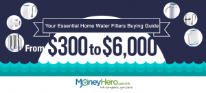 Your Essential Home Water Filters Buying Guide: From $300 to $6,000
