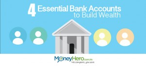 4 Essential Bank Accounts to Build Wealth