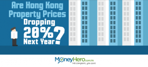 Are Hong Kong Property Prices Dropping 20% Next Year?